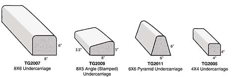four kinds of commercial curbs